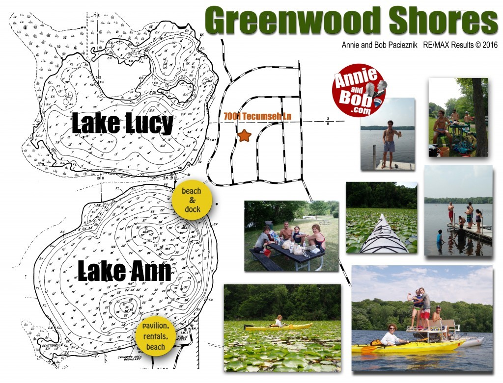 Greenwood Shores Chanhassen MN